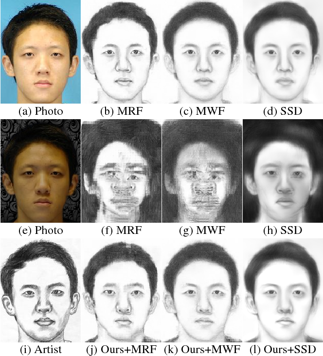 Figure 1 for Fast Preprocessing for Robust Face Sketch Synthesis
