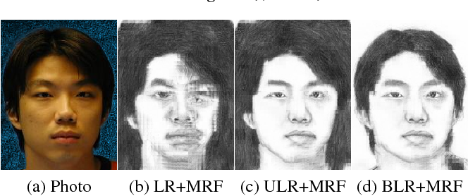 Figure 3 for Fast Preprocessing for Robust Face Sketch Synthesis