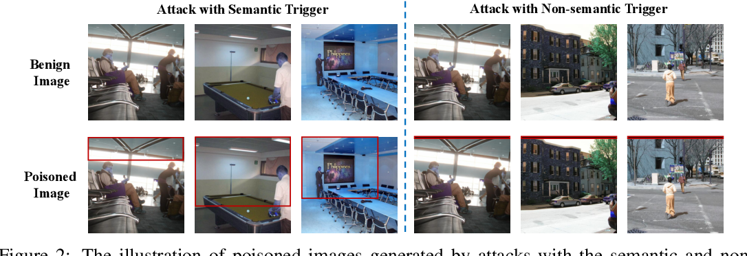 Figure 2 for Hidden Backdoor Attack against Semantic Segmentation Models