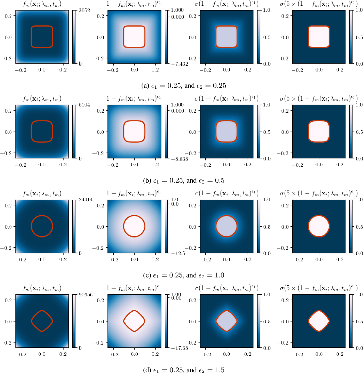 Figure 3 for Learning Unsupervised Hierarchical Part Decomposition of 3D Objects from a Single RGB Image