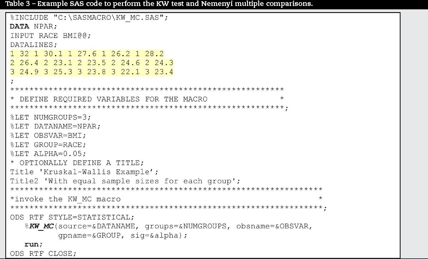 A SAS® macro implementation of a multiple comparison post hoc test