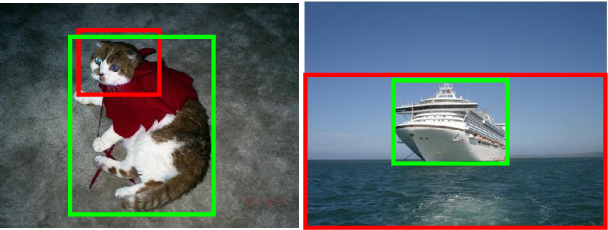 Figure 1 for Mixed Supervised Object Detection with Robust Objectness Transfer
