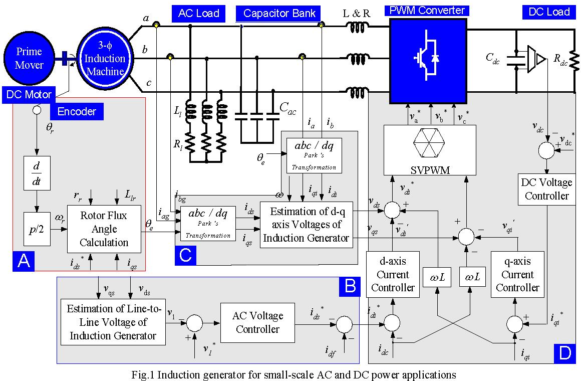 Stand Alone Induction Generator Using Pwm Converter And Its Ac Electric Diagram Design A Dc Electrical Figure 1