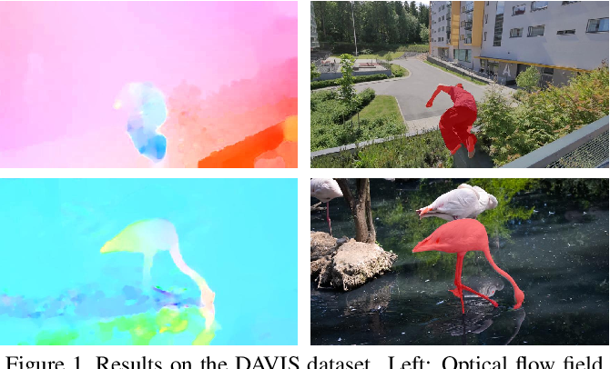 Figure 1 for Learning Motion Patterns in Videos