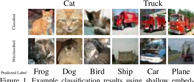 Figure 1 for Efficient Inference on Deep Neural Networks by Dynamic Representations and Decision Gates