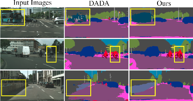 Figure 1 for Learning to Relate Depth and Semantics for Unsupervised Domain Adaptation
