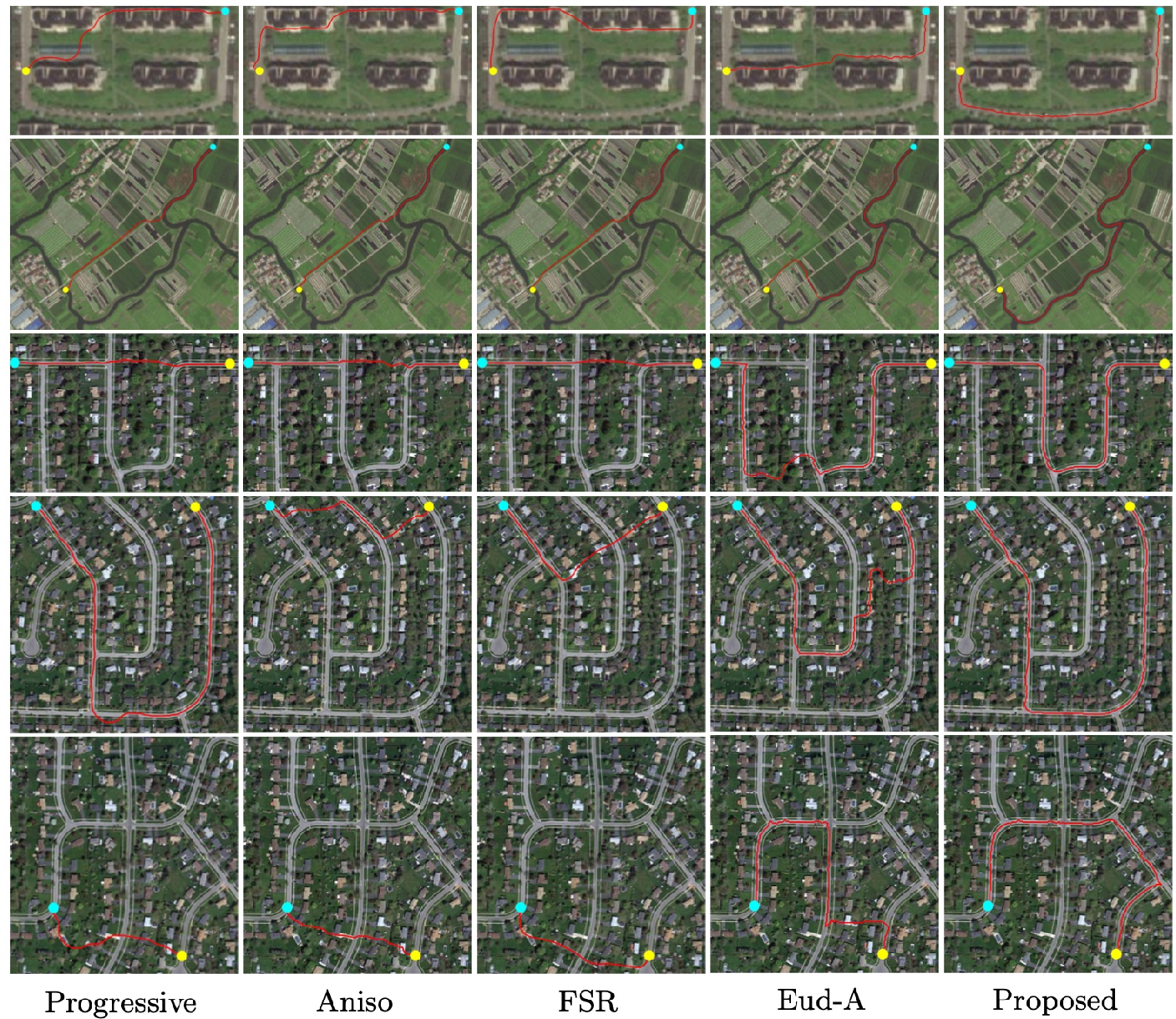 Figure 4 for Trajectory Grouping with Curvature Regularization for Tubular Structure Tracking