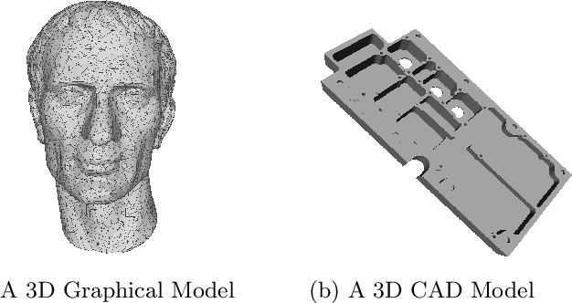 Figure 1 for 'CADSketchNet' -- An Annotated Sketch dataset for 3D CAD Model Retrieval with Deep Neural Networks