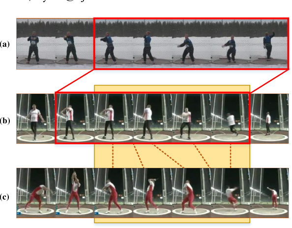 Figure 1 for TTAN: Two-Stage Temporal Alignment Network for Few-shot Action Recognition