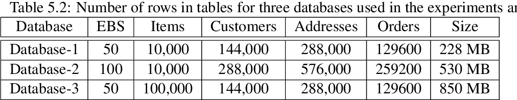 PDF] Comparison of Architectures and Performance of Database