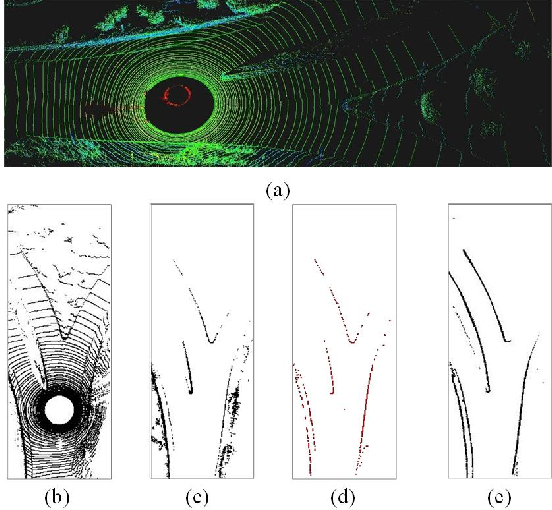 Figure 2 for Automatic Vector-based Road Structure Mapping Using Multi-beam LiDAR