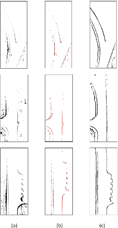 Figure 4 for Automatic Vector-based Road Structure Mapping Using Multi-beam LiDAR