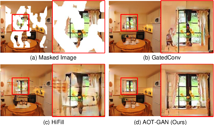 Figure 1 for Aggregated Contextual Transformations for High-Resolution Image Inpainting
