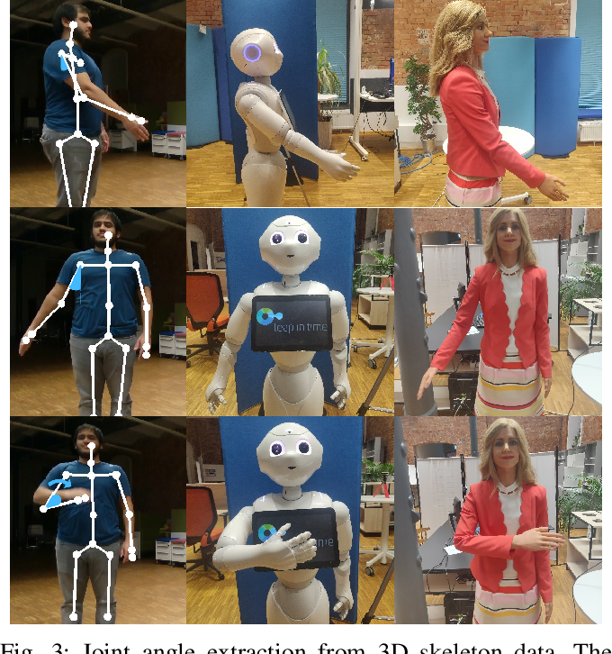 Figure 3 for Learning Human-like Hand Reaching for Human-Robot Handshaking