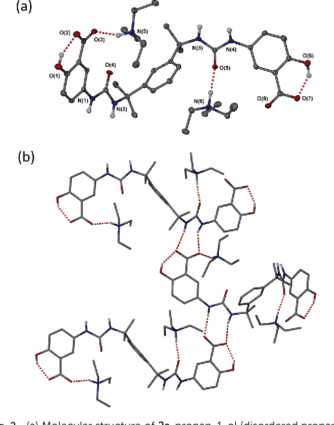 Figure 2 From Fluorescent Carbon Dot Molecular Salt Hydrogels