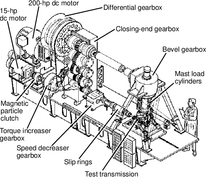 Planetary Gearbox Fault Detection Using Vibration Separation