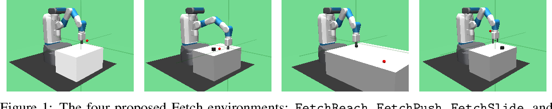 Figure 1 for Multi-Goal Reinforcement Learning: Challenging Robotics Environments and Request for Research