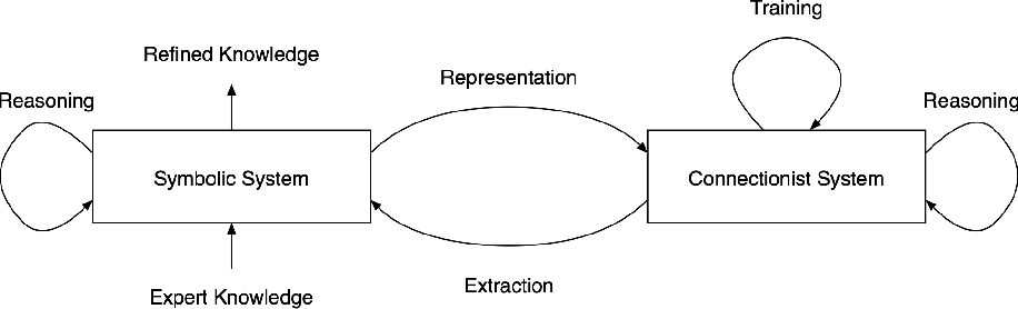 Figure 4 for Directions for Explainable Knowledge-Enabled Systems