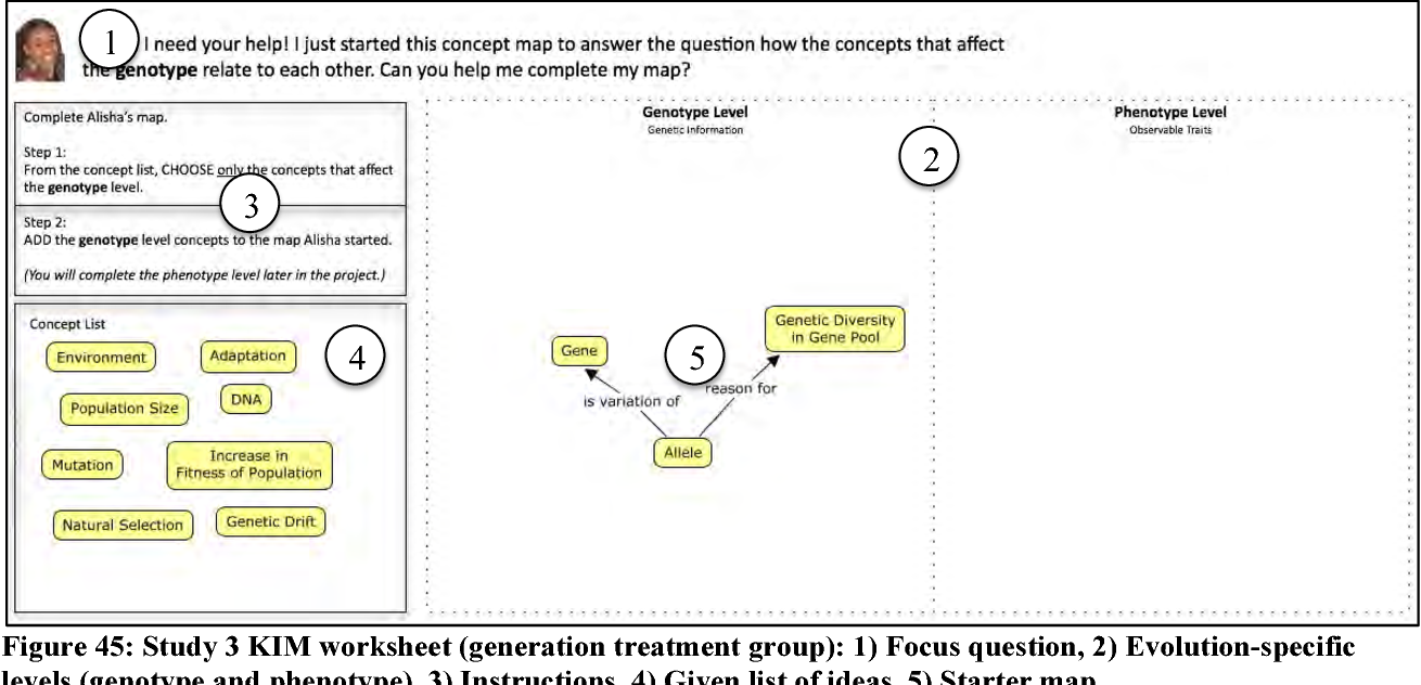 Complete The Concept Map Comparing Mitosis And Meiosis Answers.Mapping Biological Ideas Concept Maps As Knowledge Integration