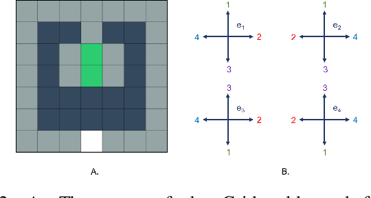 Figure 2 for Expert Selection in High-Dimensional Markov Decision Processes