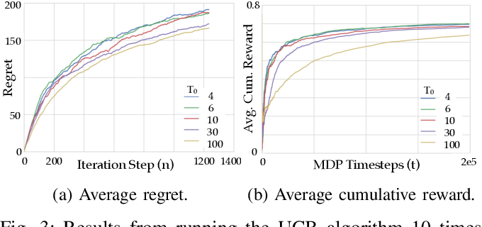 Figure 3 for Expert Selection in High-Dimensional Markov Decision Processes