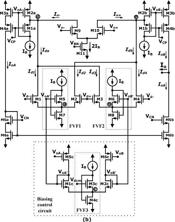 Compact Low Voltage Cmos Analog Divider Using A Four Quadrant