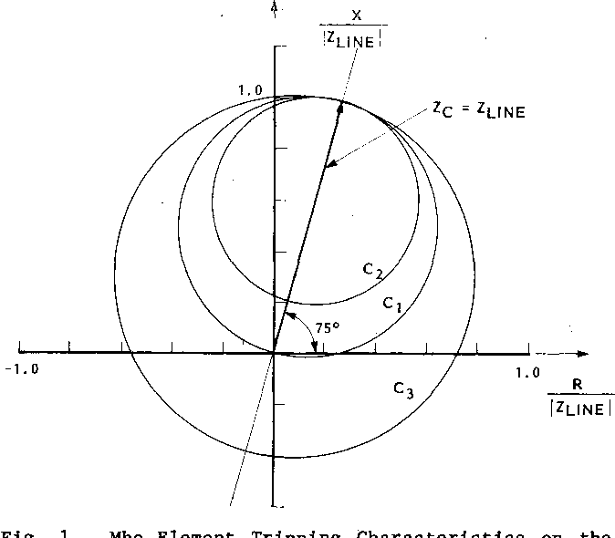 Directional Characteristics of Distance Relay Mho Elements Part I