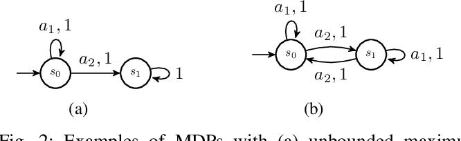 Figure 2 for Entropy Maximization for Markov Decision Processes Under Temporal Logic Constraints
