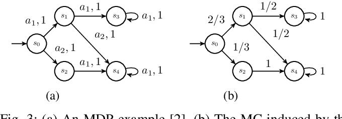 Figure 3 for Entropy Maximization for Markov Decision Processes Under Temporal Logic Constraints