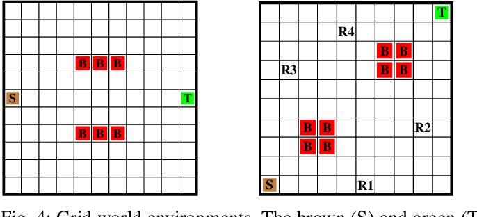 Figure 4 for Entropy Maximization for Markov Decision Processes Under Temporal Logic Constraints