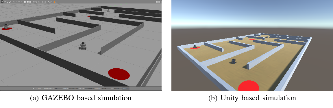 Figure 6 from ROS and Unity Based Framework for Intelligent Vehicles