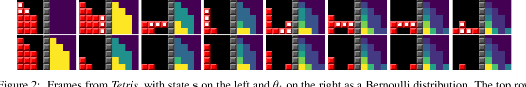 Figure 2 for SMiRL: Surprise Minimizing RL in Dynamic Environments