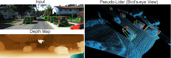 Figure 1 for Pseudo-LiDAR from Visual Depth Estimation: Bridging the Gap in 3D Object Detection for Autonomous Driving