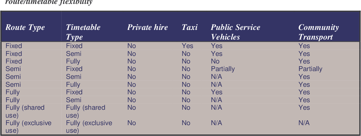 116 Bus Timetable