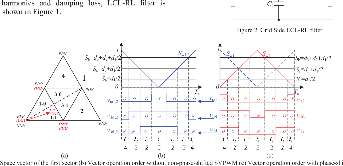 Figure 2 from LCL-RL filter design for the medium-voltage