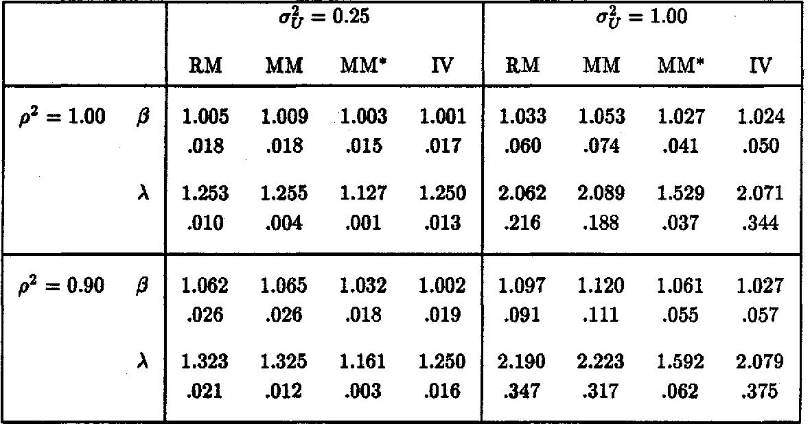 measurement error in nonlinear models ruppert david carroll raymond j stefanski leonard a crainiceanu ciprian m