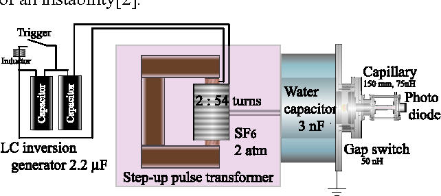 Fig. 1 Schematic diagram of the experimental set-up
