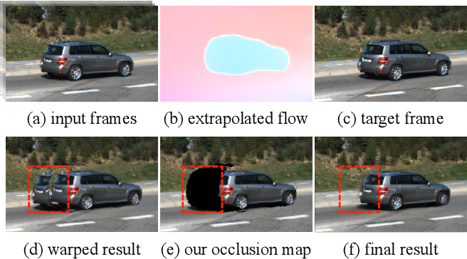Figure 1 for Disentangling Propagation and Generation for Video Prediction