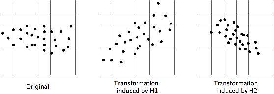 Figure 1 for GBHT: Gradient Boosting Histogram Transform for Density Estimation