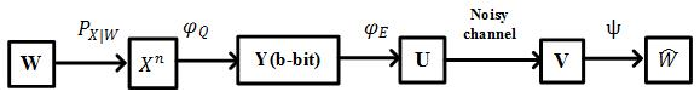 Figure 3 for Semi-centralized control for multi-robot formation and theoretical lower bound