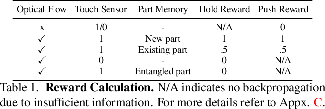 Figure 2 for Act the Part: Learning Interaction Strategies for Articulated Object Part Discovery