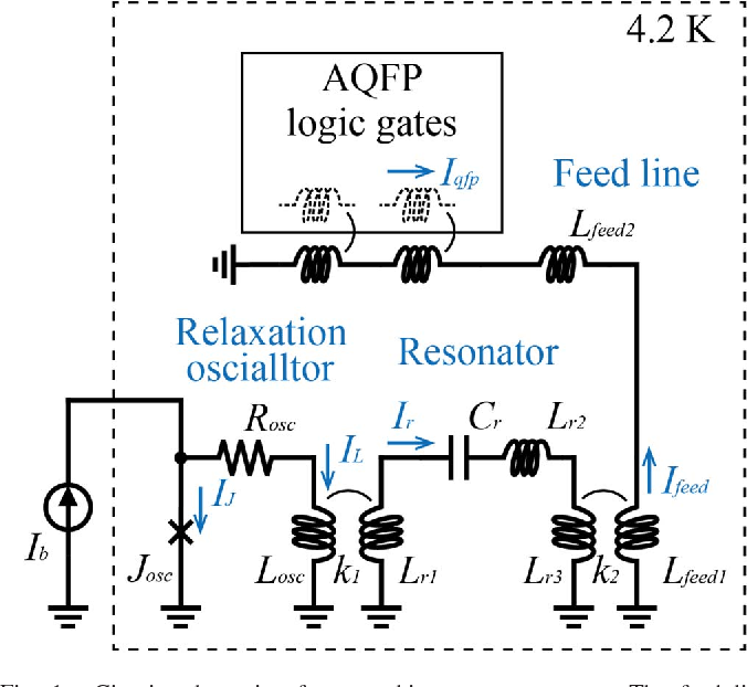 Figure 1 from Operation of an Adiabatic Quantum-Flux ... on