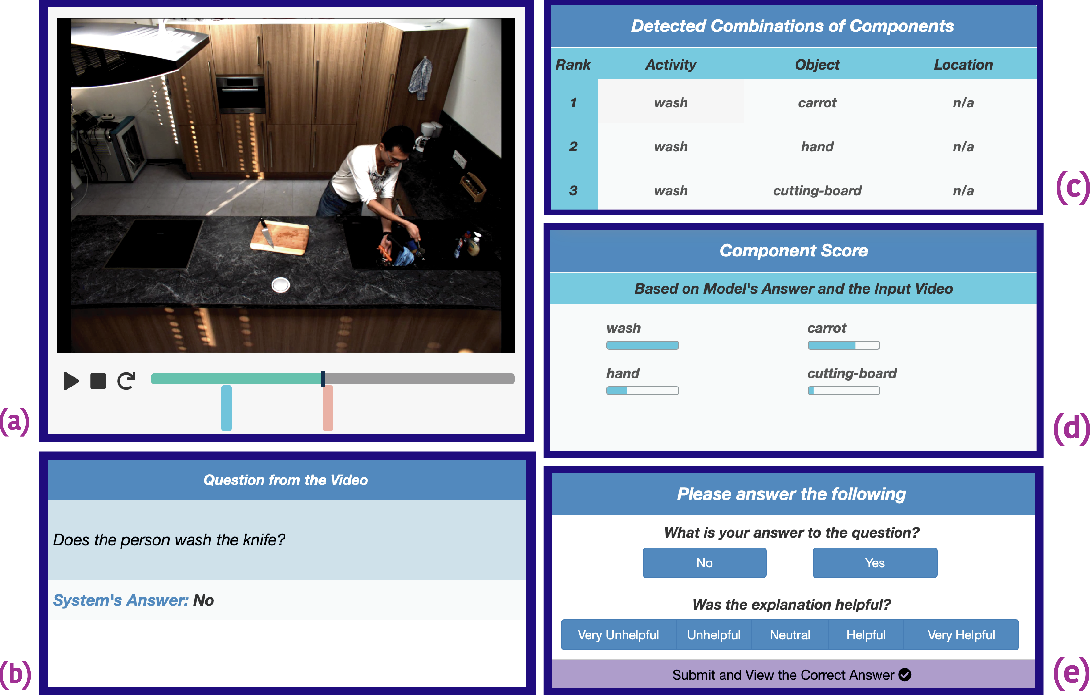 Figure 3 for Don't Explain without Verifying Veracity: An Evaluation of Explainable AI with Video Activity Recognition