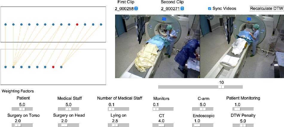 Figure 4 for Multimodal Semantic Scene Graphs for Holistic Modeling of Surgical Procedures