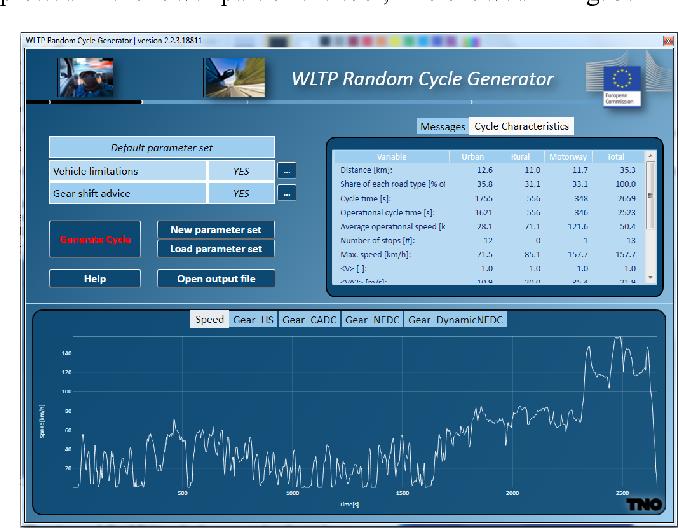 WLTP Random Cycle Generator - Semantic Scholar