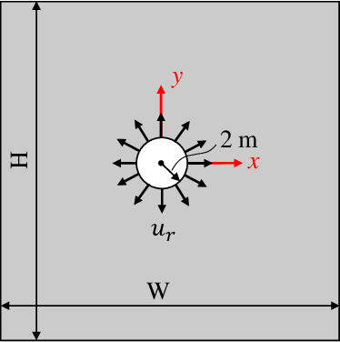 Figure 3 for Physics informed deep learning for computational elastodynamics without labeled data