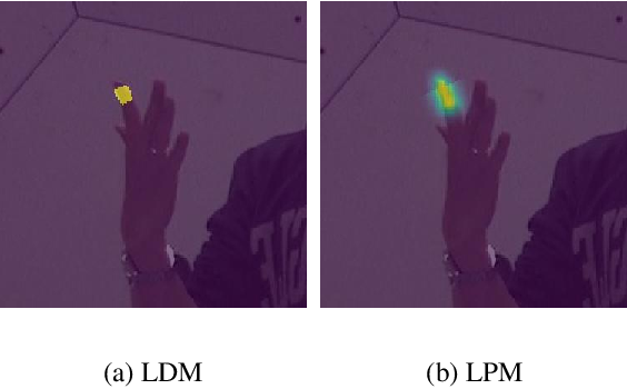 Figure 3 for Nonparametric Structure Regularization Machine for 2D Hand Pose Estimation