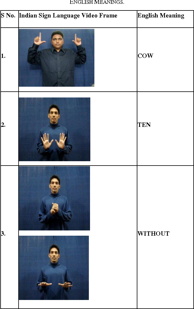 Table I from A Video Based Indian Sign Language Recognition System