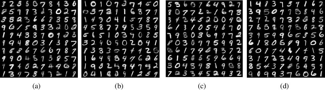 Figure 3 for EDDI: Efficient Dynamic Discovery of High-Value Information with Partial VAE