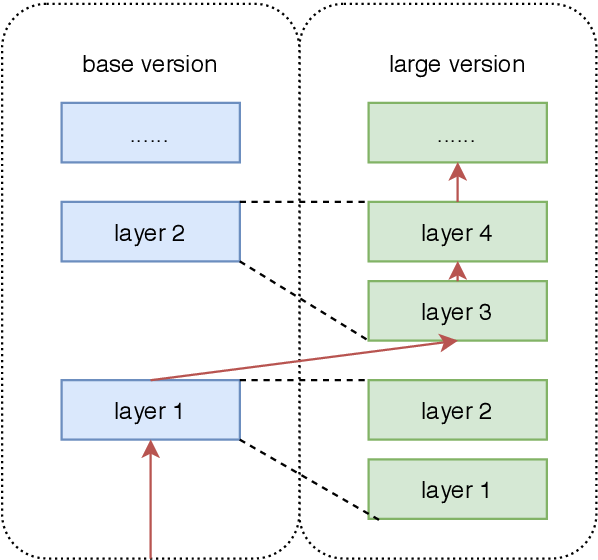 Figure 3 for fastHan: A BERT-based Joint Many-Task Toolkit for Chinese NLP